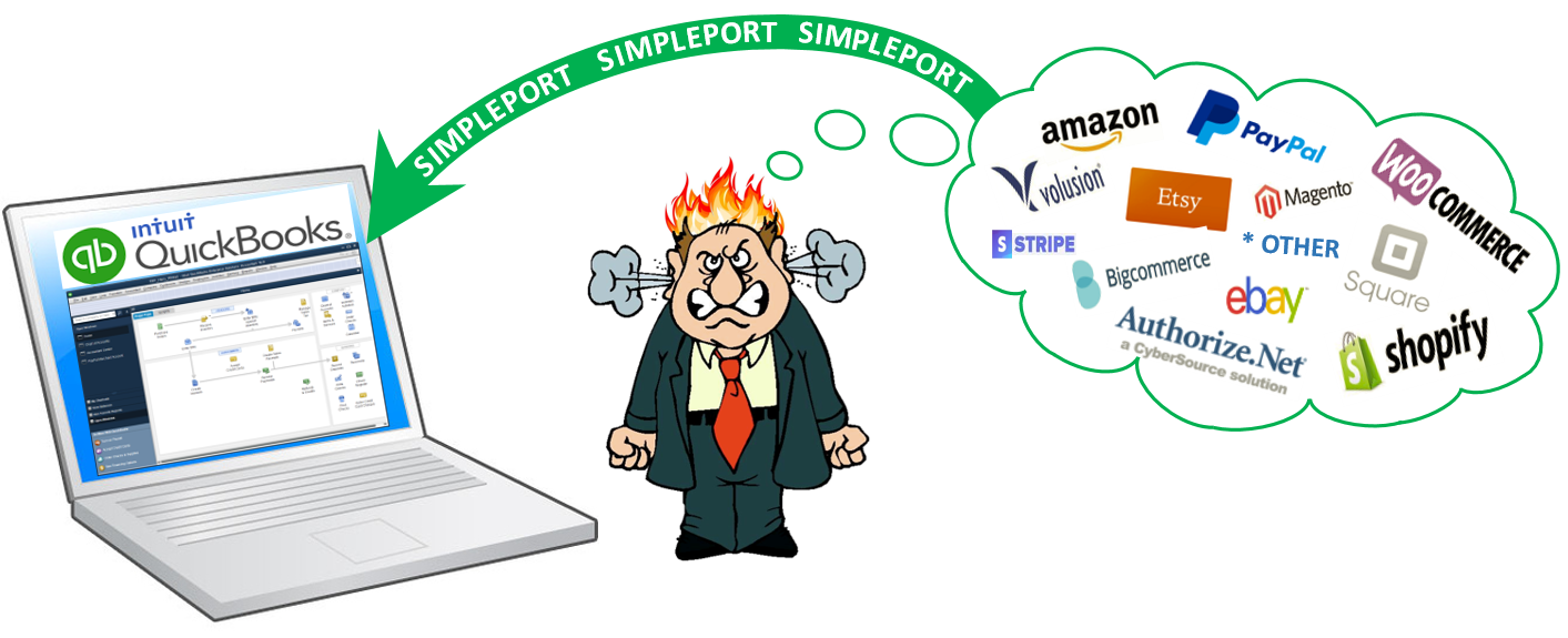 Importing sales data into QuickBooks can be very hard without SimplePort